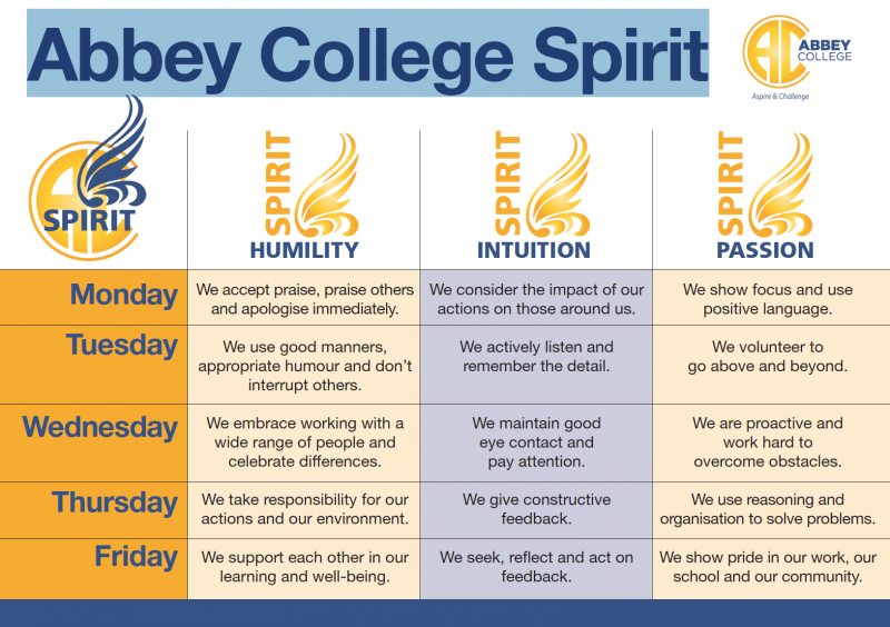Abbey College Spirit Poster
